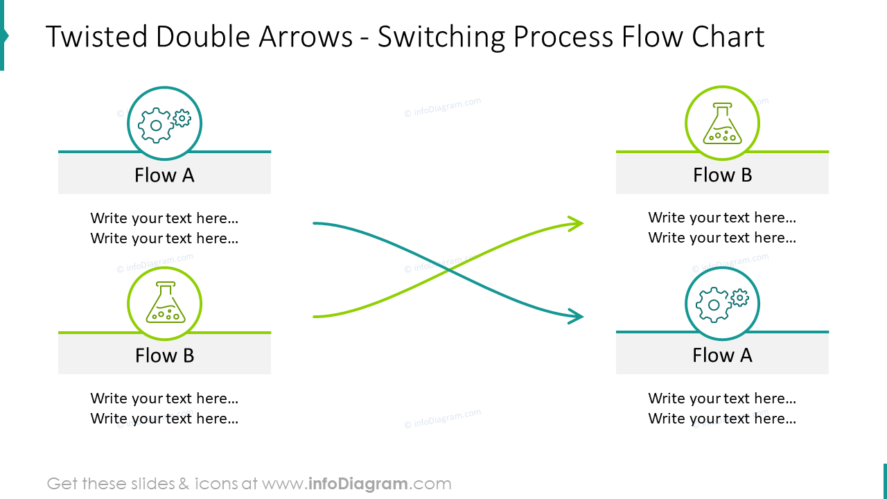 Twisted double arrows flow chart showing switching process