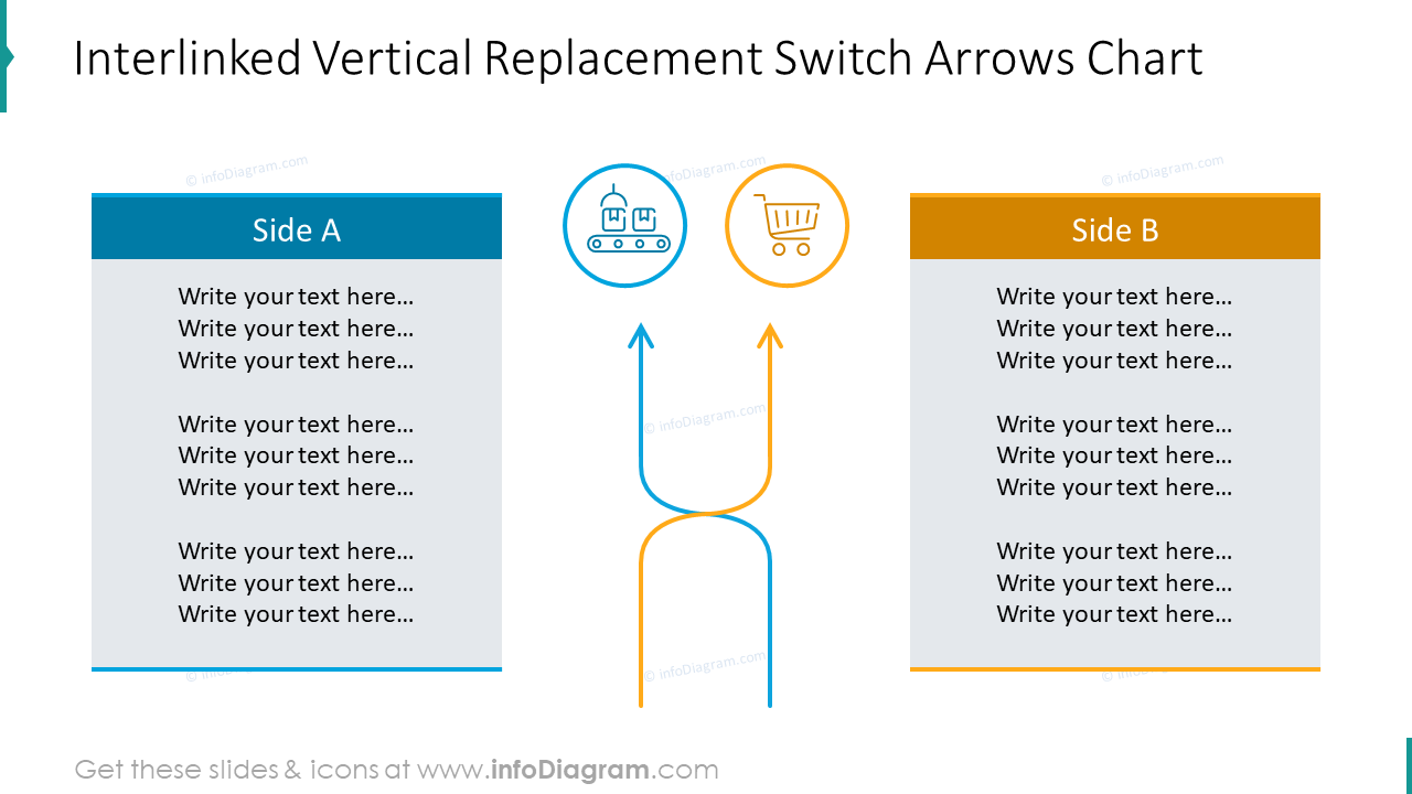 Interlinked vertical chart with replacement switch arrows and text boxes