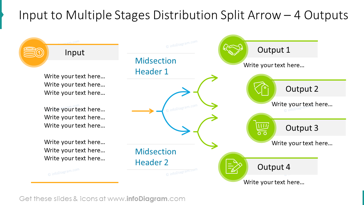 Input to multiple stages distribution shaped with split arrow for 4 outputs