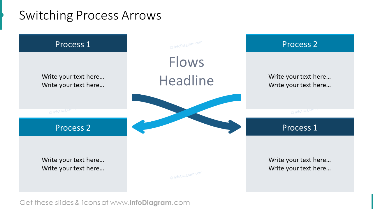Switching process arrows