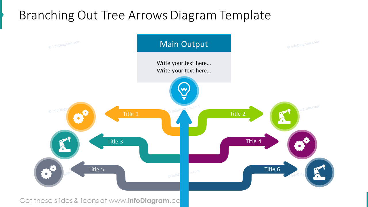 Branching out processes tree arrows diagram
