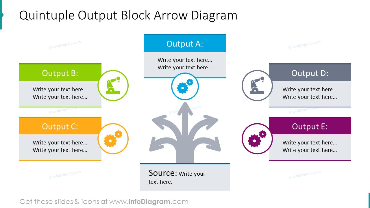 Quintuple output block arrow slide