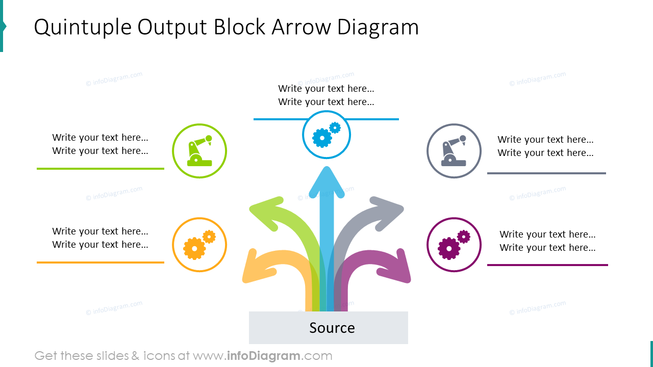 Quintuple output block slide showed with colorful arrows