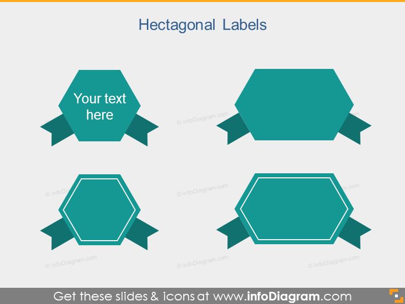 Flat Label Hectagonal PowerPoint Slide Title Field