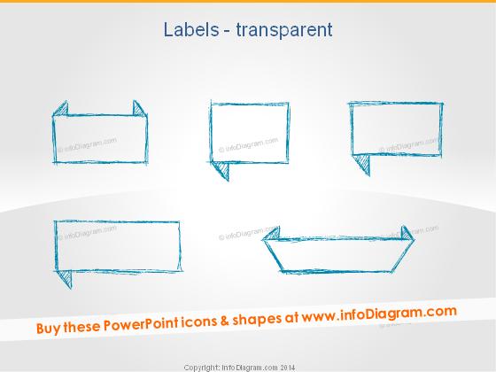 Labels Pencil Outline Comment handwritten ppt clipart