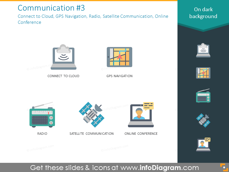 connect to cloud, GPS navigation, radio, satellite communication