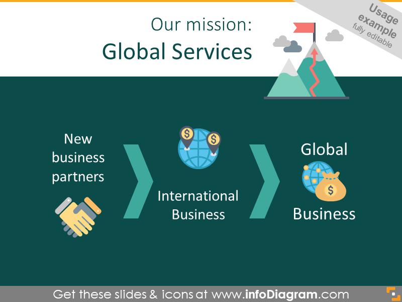 Company mission slide