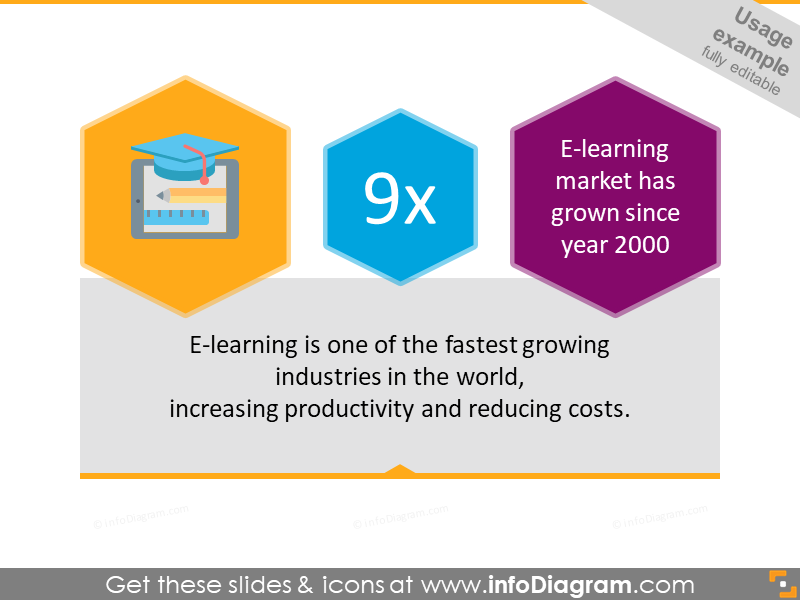 E-learning Infographic example