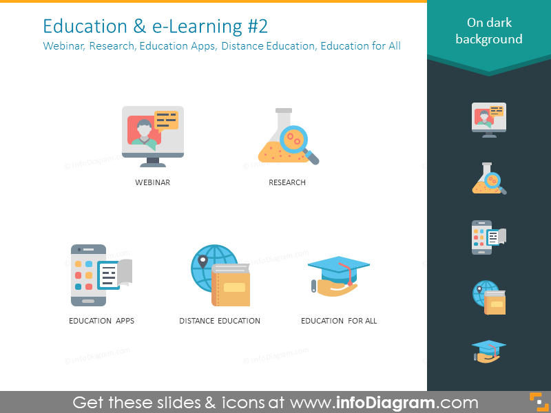 e-Learning icons: webinar, research, education apps, distance education