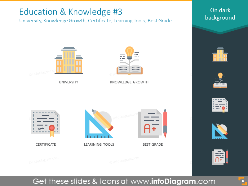 university, knowledge growth, certificate, learning tools, best grade