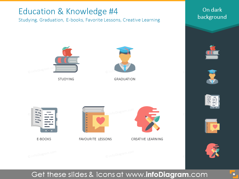 Studying, Graduation, E-books, Favorite Lessons, Creative Learning icons