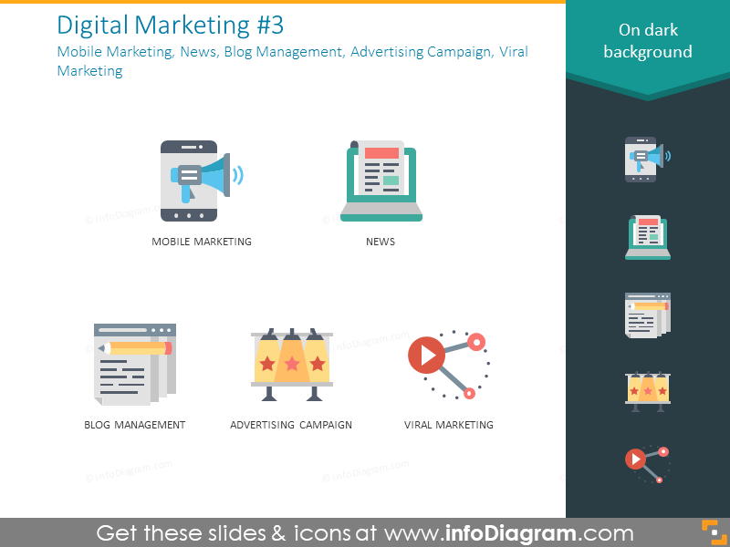 Mobile marketing, news, blog, advertising campaign, viral marketing