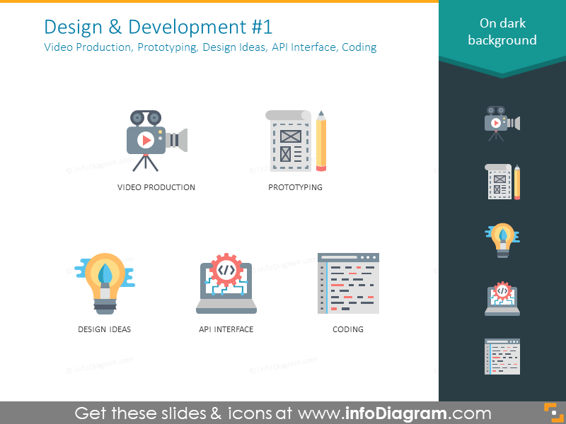 Design and development icons: video production, prototyping, design ideas,…