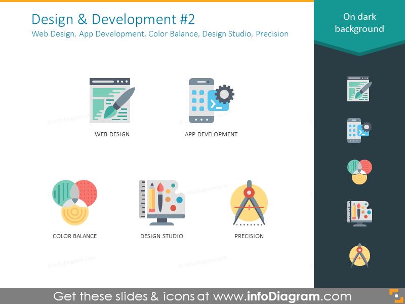 web design, app development, color balance, design studio, precision