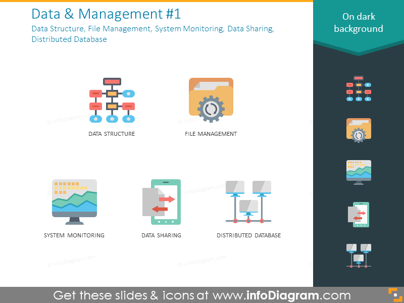Data Structure, File Management, System Monitoring, Database icons