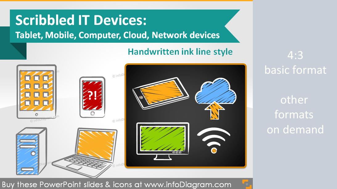 Scribble Tablet Mobile Computer Cloud It Devices