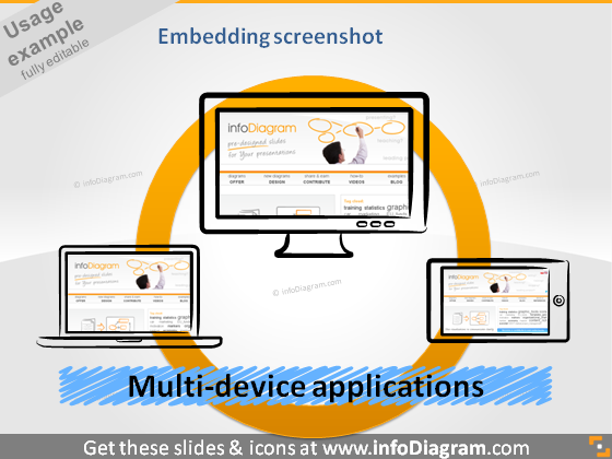 multidevice sketch smartphone tablet PC screenshot powerpoint
