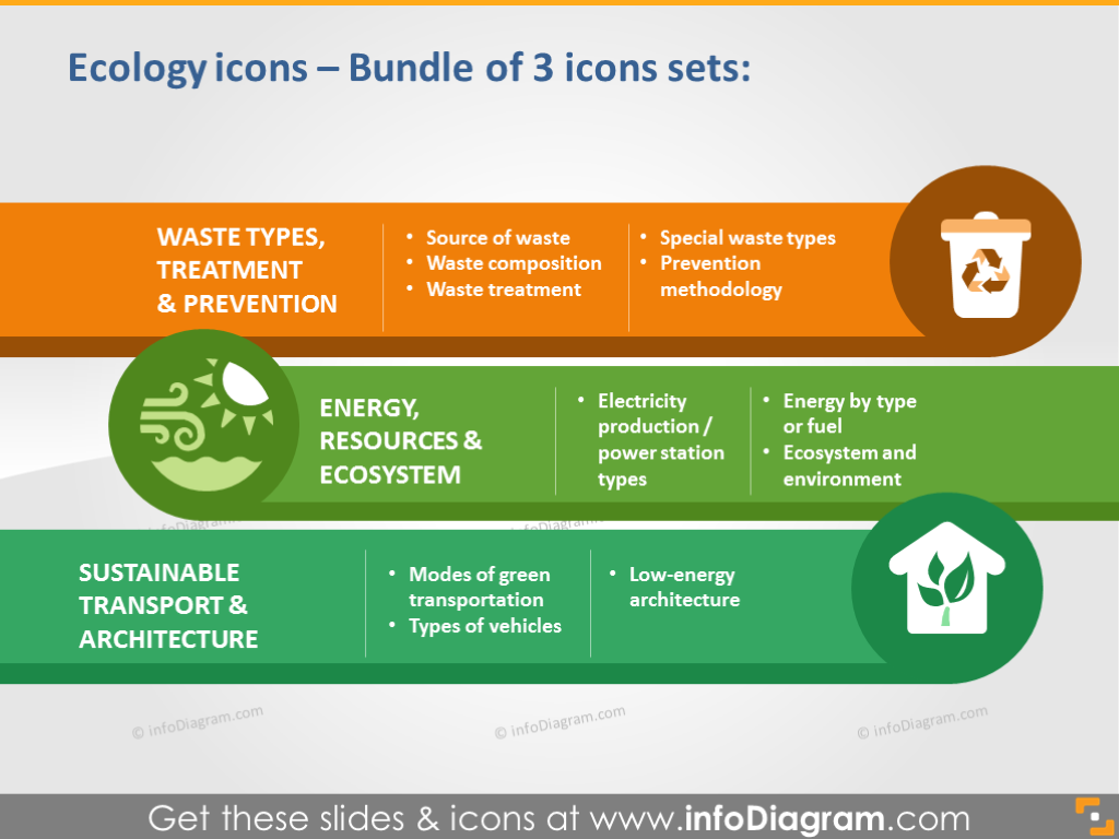 Bundle of 3 Ecology Icons Sets