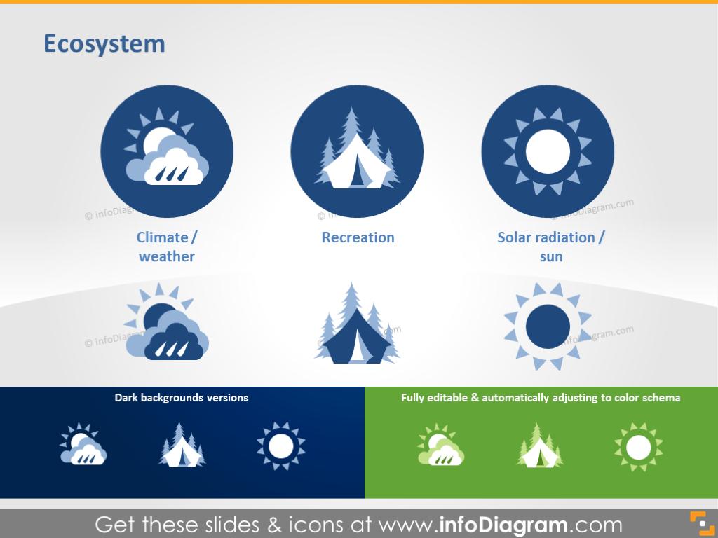 Ecosystem: Weather, Recreation, Sun Graphics