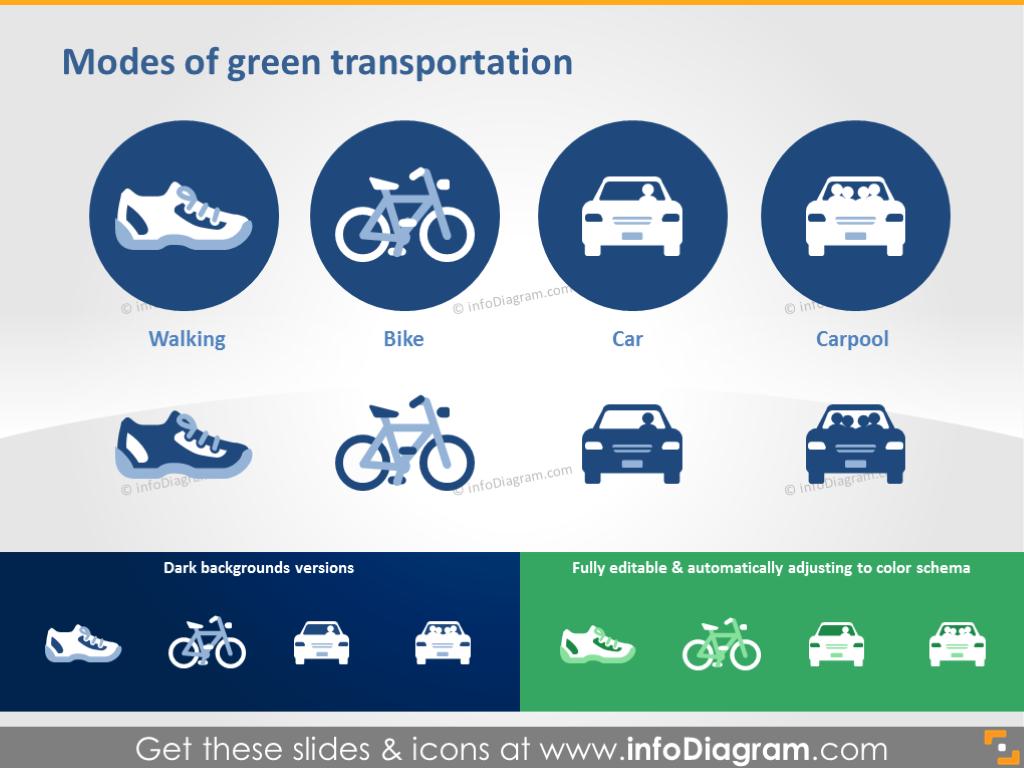 Green Transportation Modes: Walking, Bike, Car