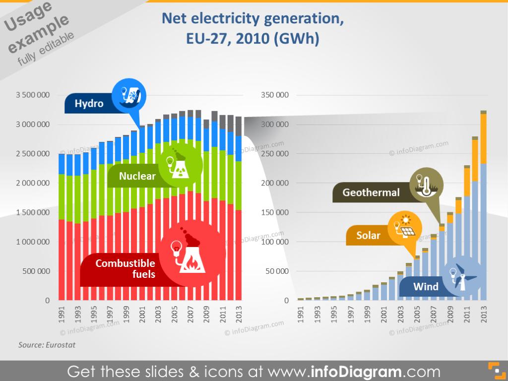 Net Electricity Generation 2010