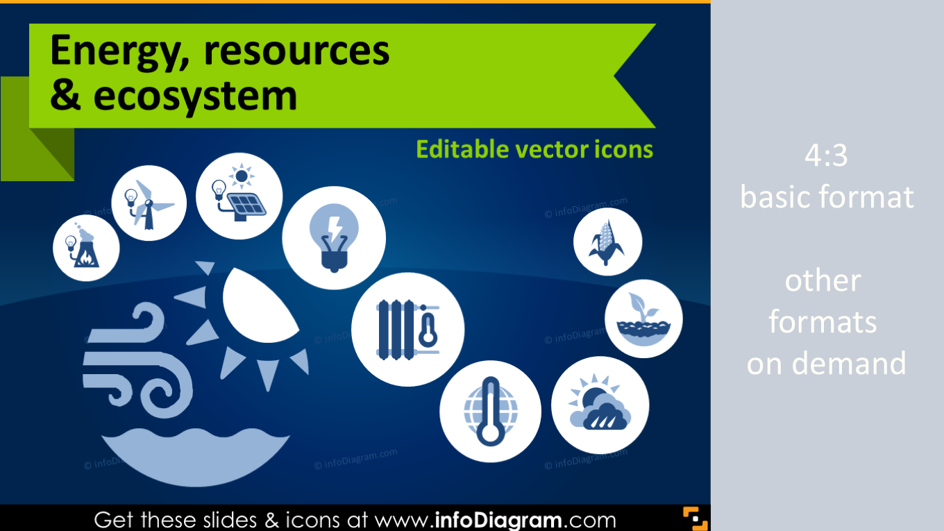 green energy fuel ecosystem resources ecology icons ppt clip art