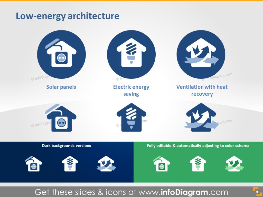 Low-energy Architecture: Solar Panels, Energy Saving, Ventilation