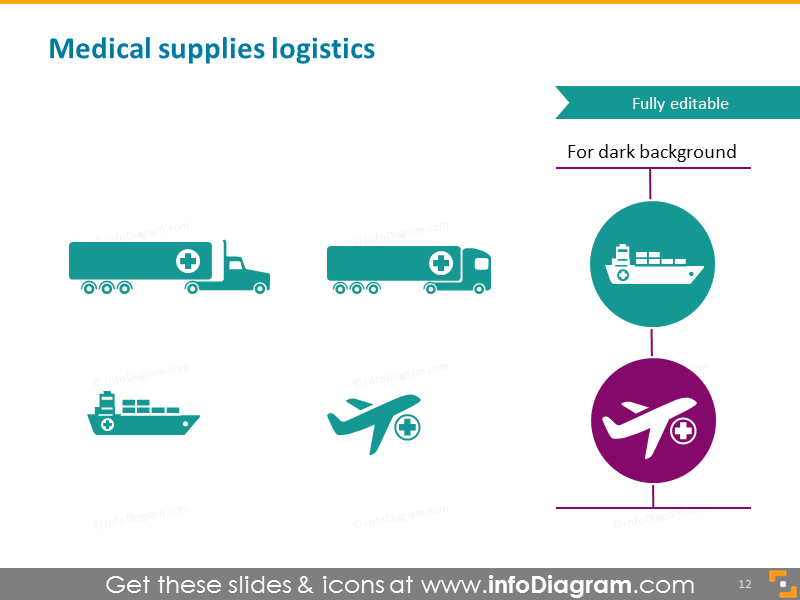 Medical supplies logistics, road transport, medical plane, shipment