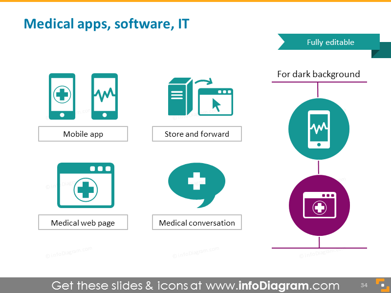 Medical apps telehealth software telemedicine IT