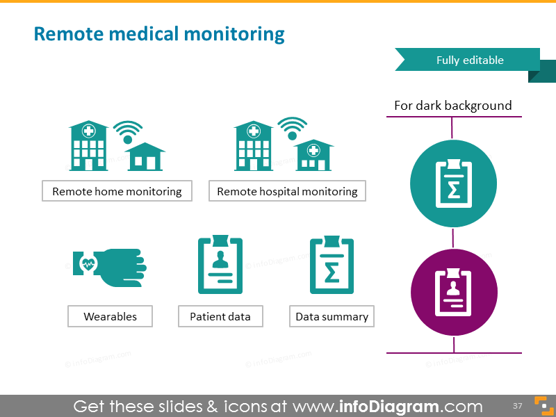 Remote medical record monitoring wearable watch