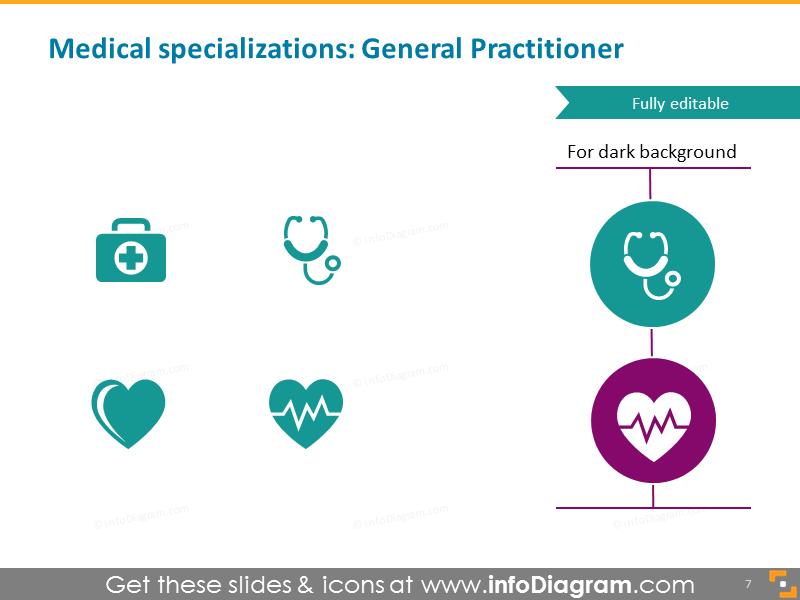 Medical specialization general practitioner