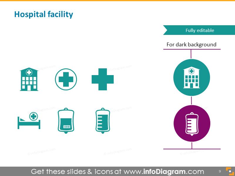 Hospital facility, clinic, medical center