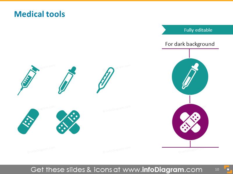Medical tools syringe adhesive plaster thermometer