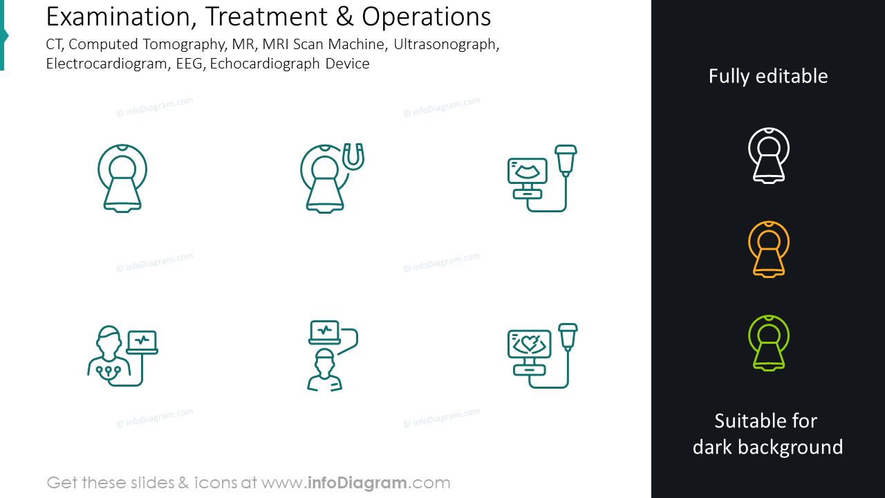 CT, computed tomography, MR, MRI scan machine, ultrasonograp icons