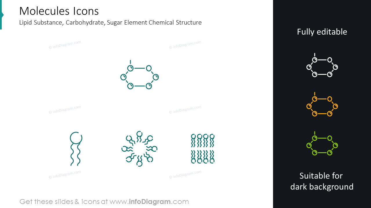 Molecules icons: lipid substance, carbohydrate