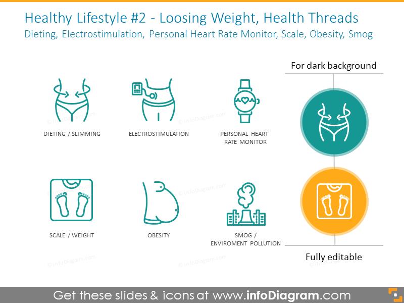 lifestyle: fast food ban, smoking ban, alcohol, healthy food, sports