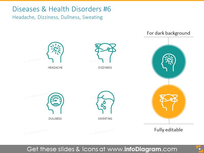 Health disorders: a headache, dizziness, dullness, sweating