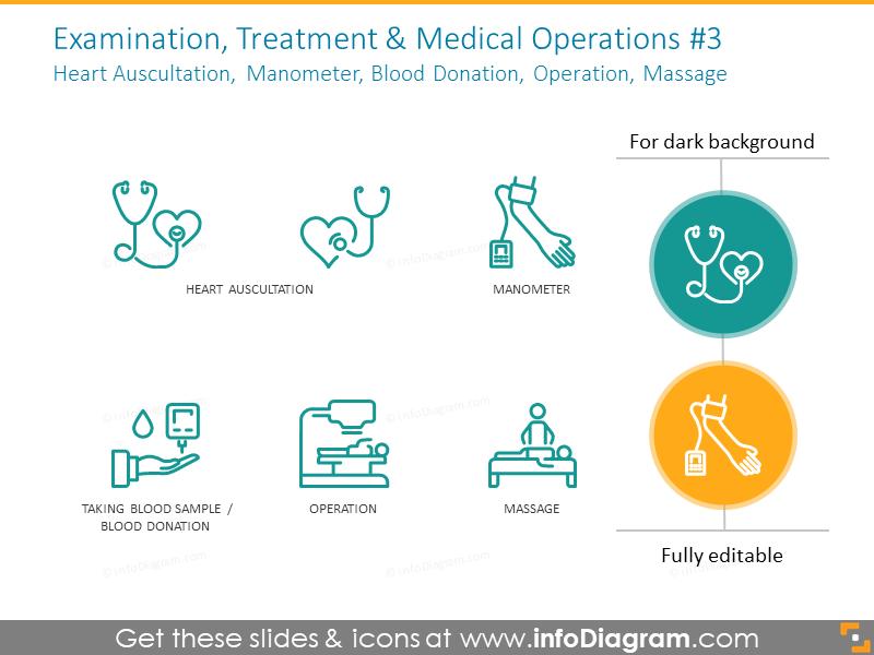 Heart Auscultation, Manometer, Blood Donation, Operation, Massage