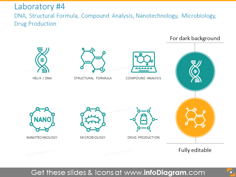DNA, Structural Formula, Compound Analysis, Nanotechnology, Microbiology