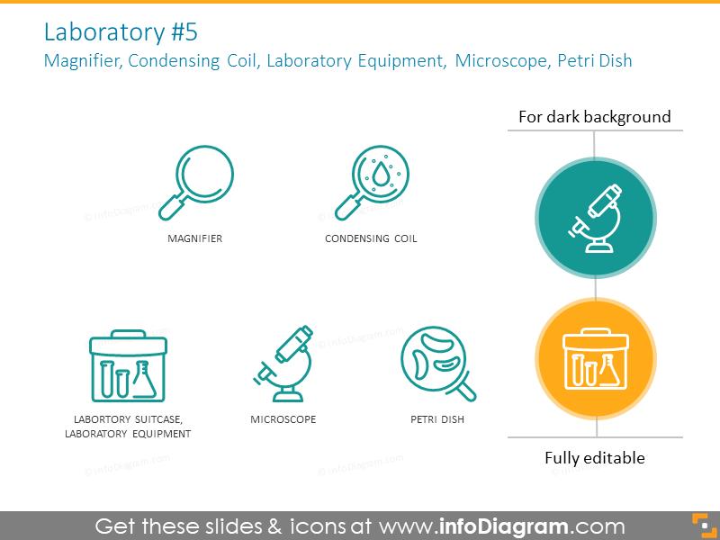 Magnifier, Condensing Coil, Laboratory Equipment, Microscope, Petri Dish