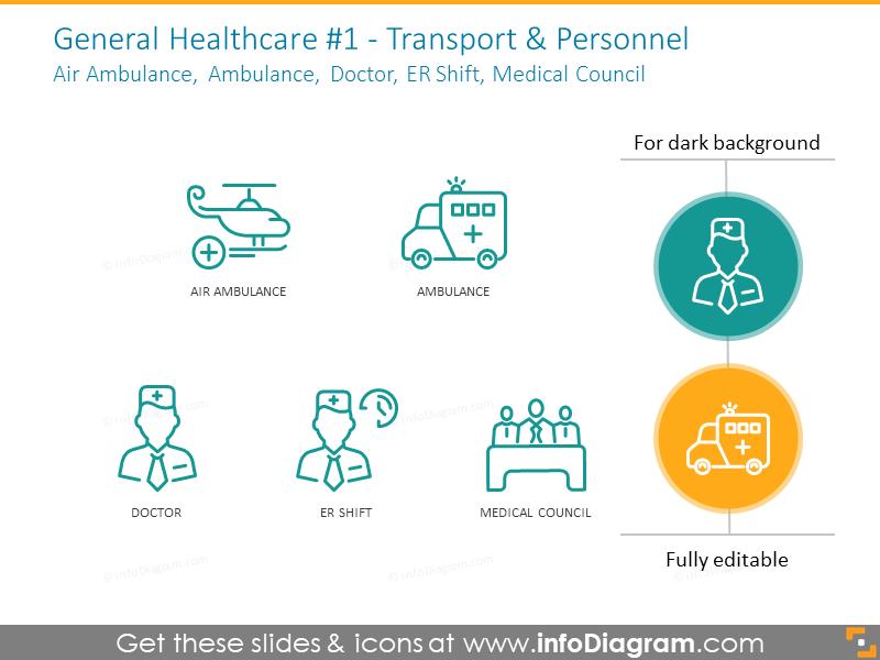 General healthcare symbols