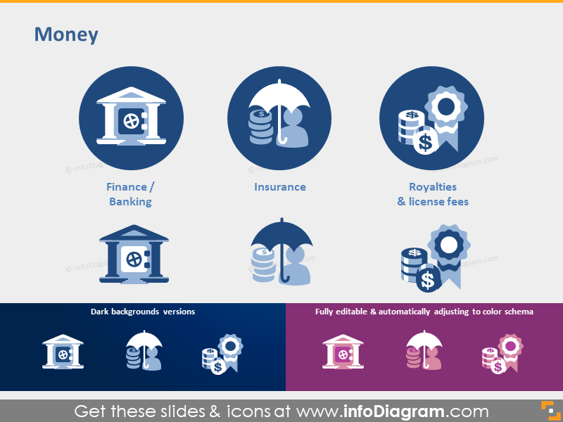 Finance industry Bank Insurance Royalties icons ppt
