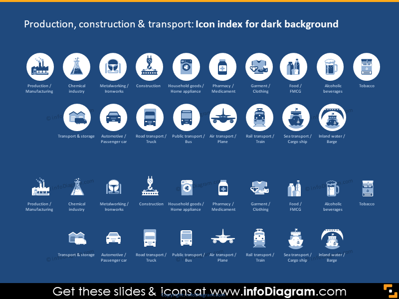 Production Industries icons dark powerpoint clipart
