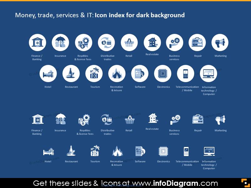 Money Finance Industries icons dark powerpoint clipart