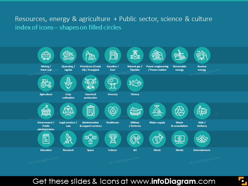 Resources, energy and agriculture icons showed with filled circles