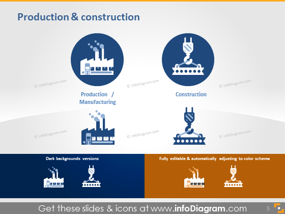 manufacturing industry construction sector icons ppt