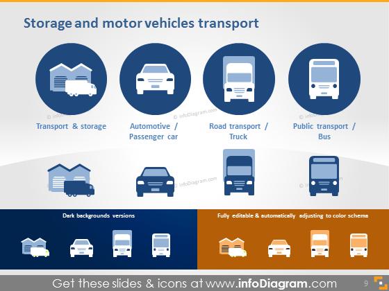 storage road transport vehicles automotive bus clipart ppt