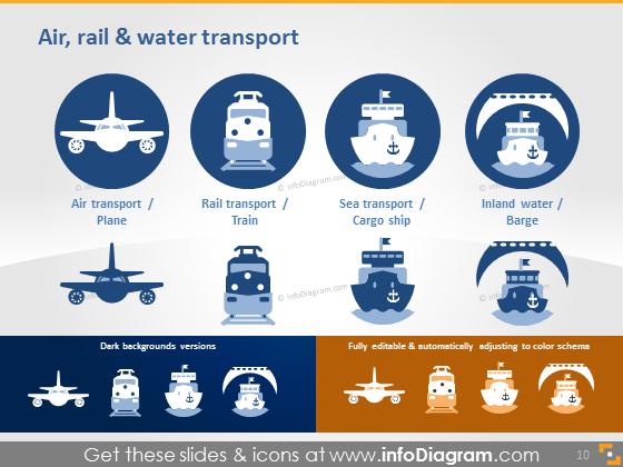 air rail water transport plane sea cargo ship icon pptx