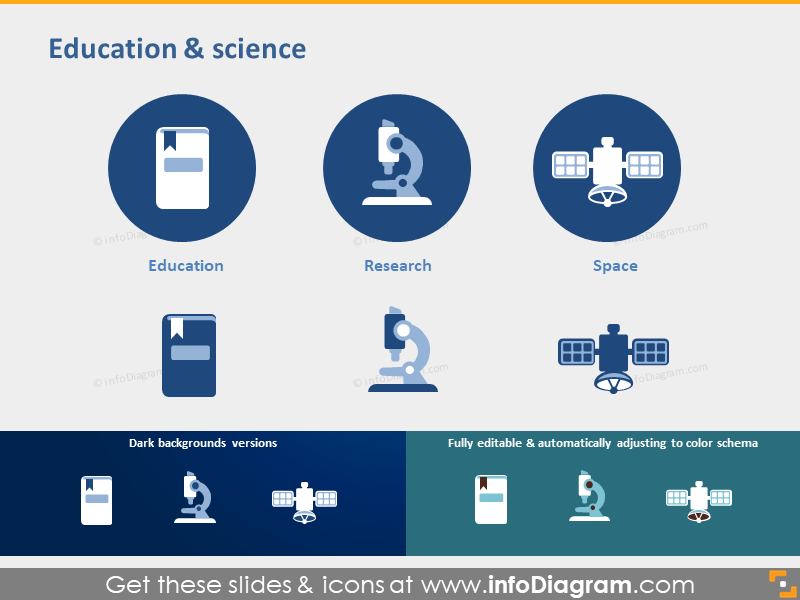 Education Science Research Space symbols PPT clipart