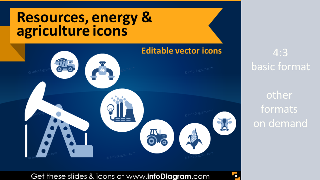 Resources Energy Industry Icons Ppt Agriculture Clipart